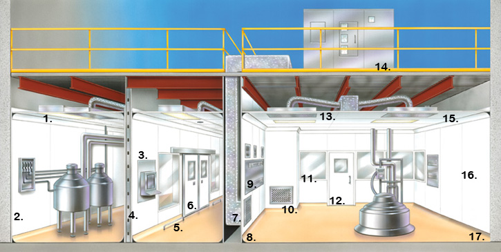 modular-cleanroom-design-numbers
