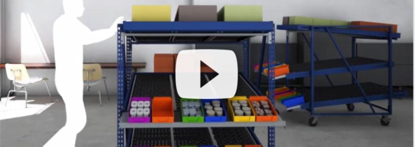 Mobile Carton Flow Rack - Storage Solutions Inc SSI